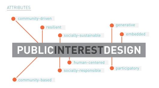 1338503188-public-interest-design-c
