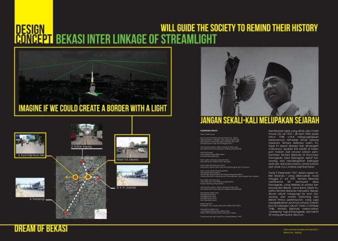 Bekasi Inter Linkage of Streamlight